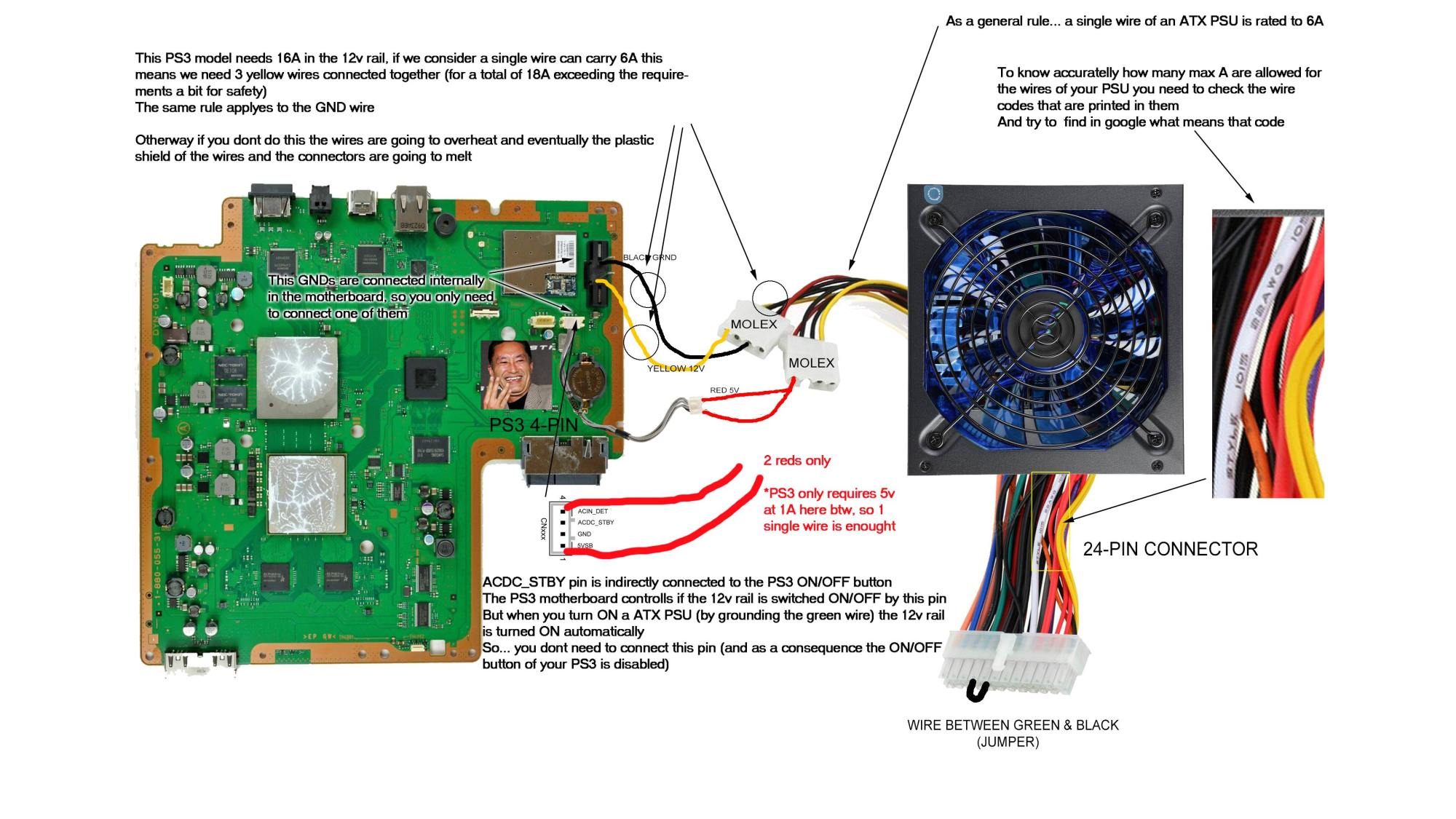 hight resolution of in this tutorial ill detaily explain how to connect a atx computer desktop power supply into a playstation3 if you own a slim or super slim ps3