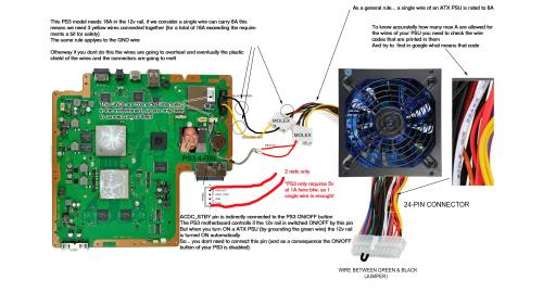 small resolution of in this tutorial ill detaily explain how to connect a atx computer desktop power supply into a playstation3 if you own a slim or super slim ps3