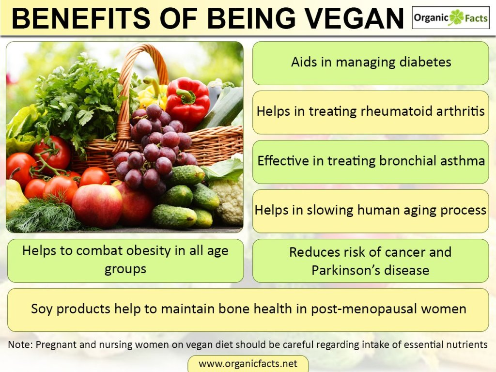 benefits of a whole food plant based diet