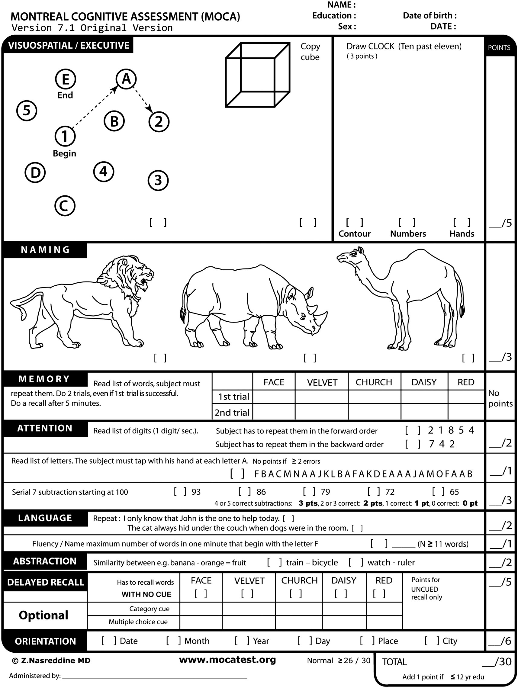 Supplemental Materials For Implementing The Use Of A Brief Cognitive Assessment On Individuals