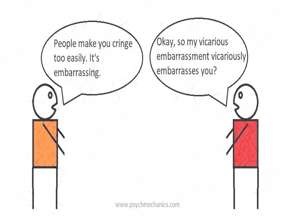 Why do certain behaviours make us cringe?