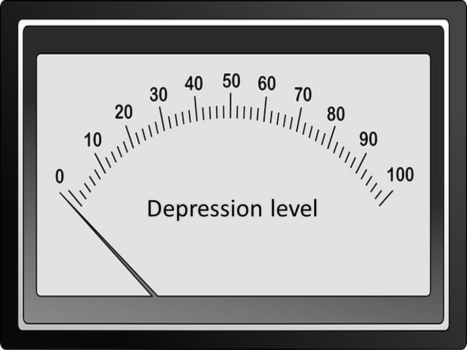 depression level self test