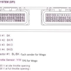 Suzuki Hayabusa Wiring Diagram 2006 Hummer H3 Parts Diagrams How To Wire The Tps And Rpm On A Zx14r For An Nc2