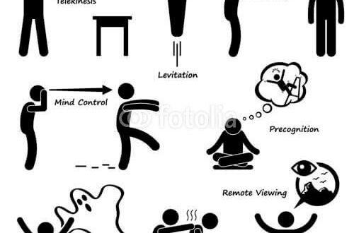 Psychokinesis Types