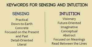 Sensing and Intuition