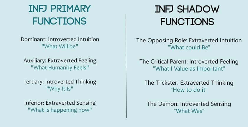 I realised why as an ENFP, I love INFJs : ENFP