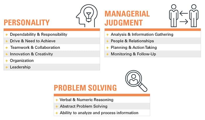 Management Assessment Test & Tools Psychometrics
