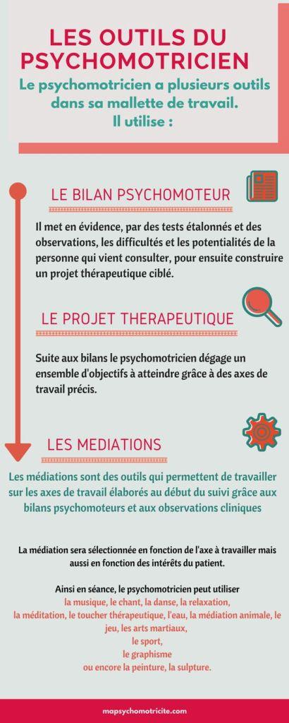 les outils du psychomotricien