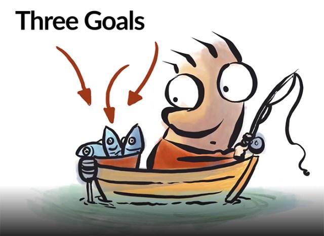 Goal Setting Strategy
