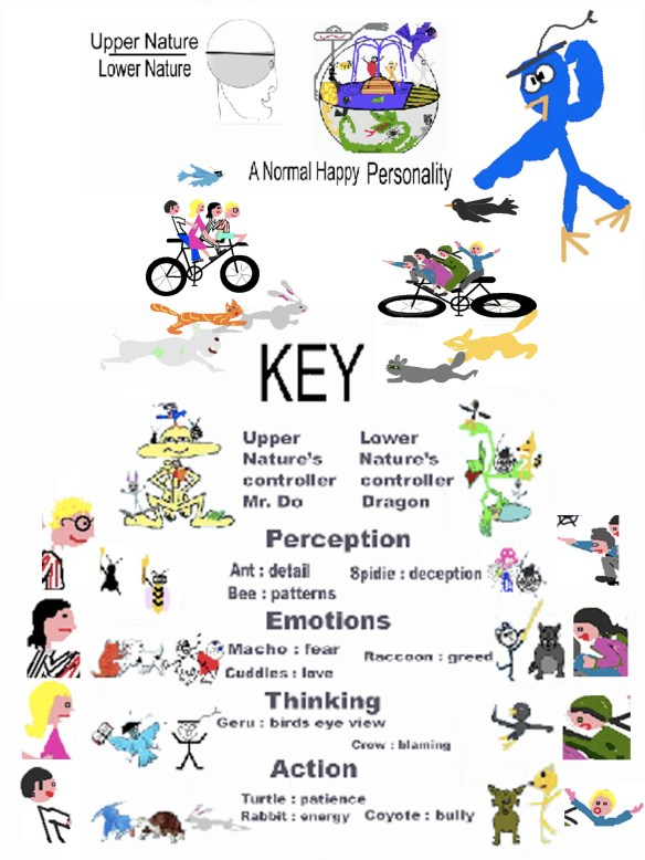 KeyWidgets