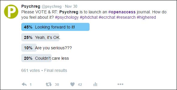 poll-psychreg