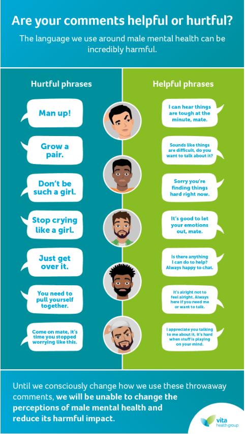 men's mental health comments