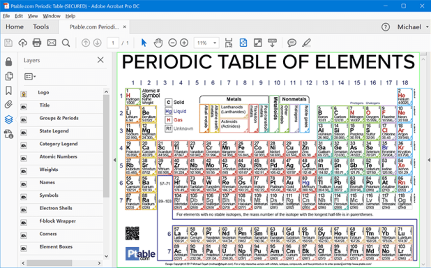 Sargent welch periodic table pdf periodic diagrams science printable periodic table of elements with names and charges urtaz Images
