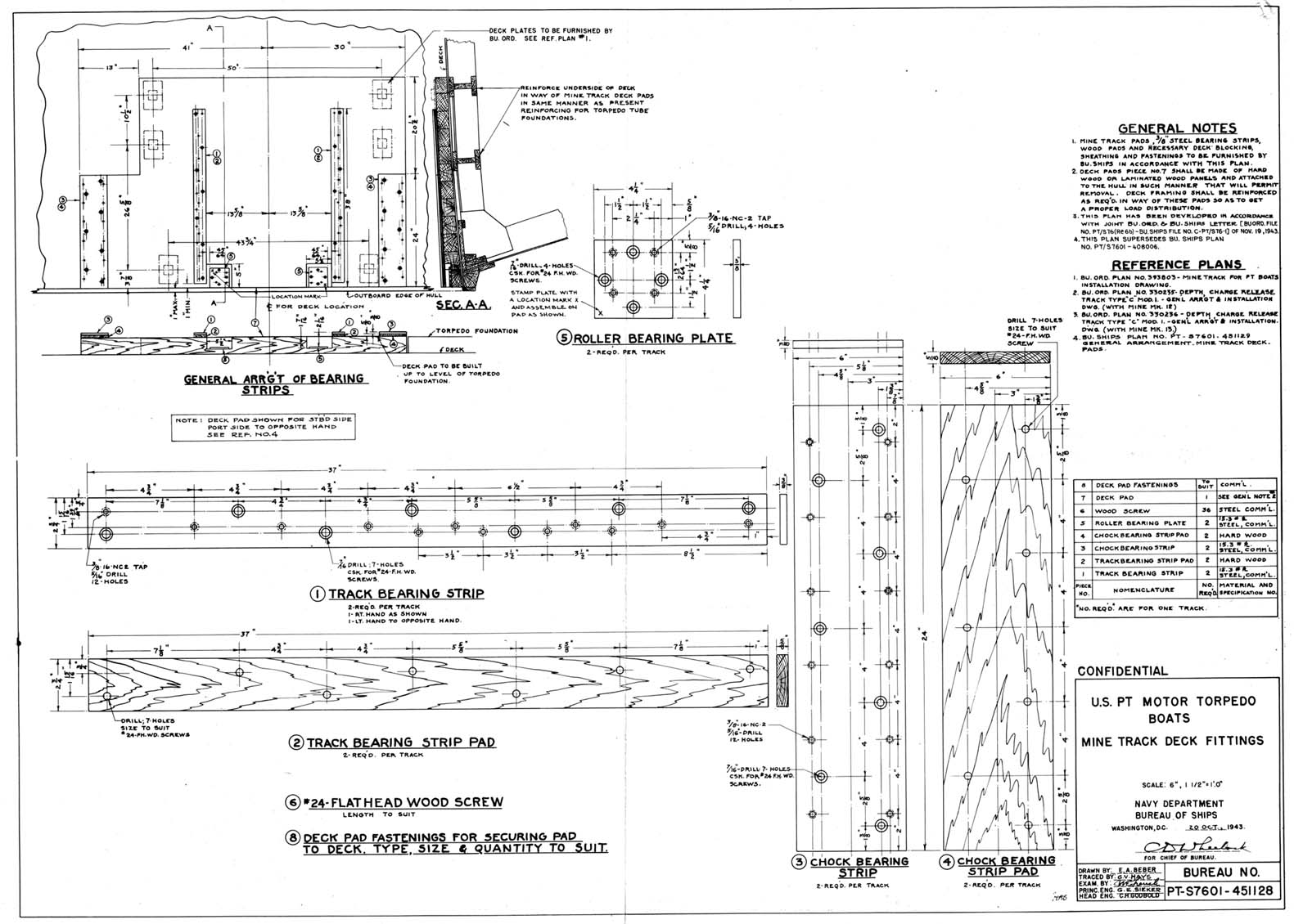 Elco pt boat plans Here ~ Boat Builder plan