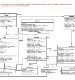 uml class diagram [ 1280 x 1024 Pixel ]