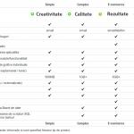 blogsupport-pachete-gazduire-detalii