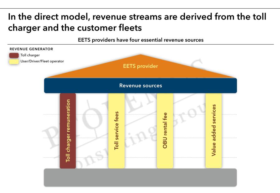 EETS revenue sources