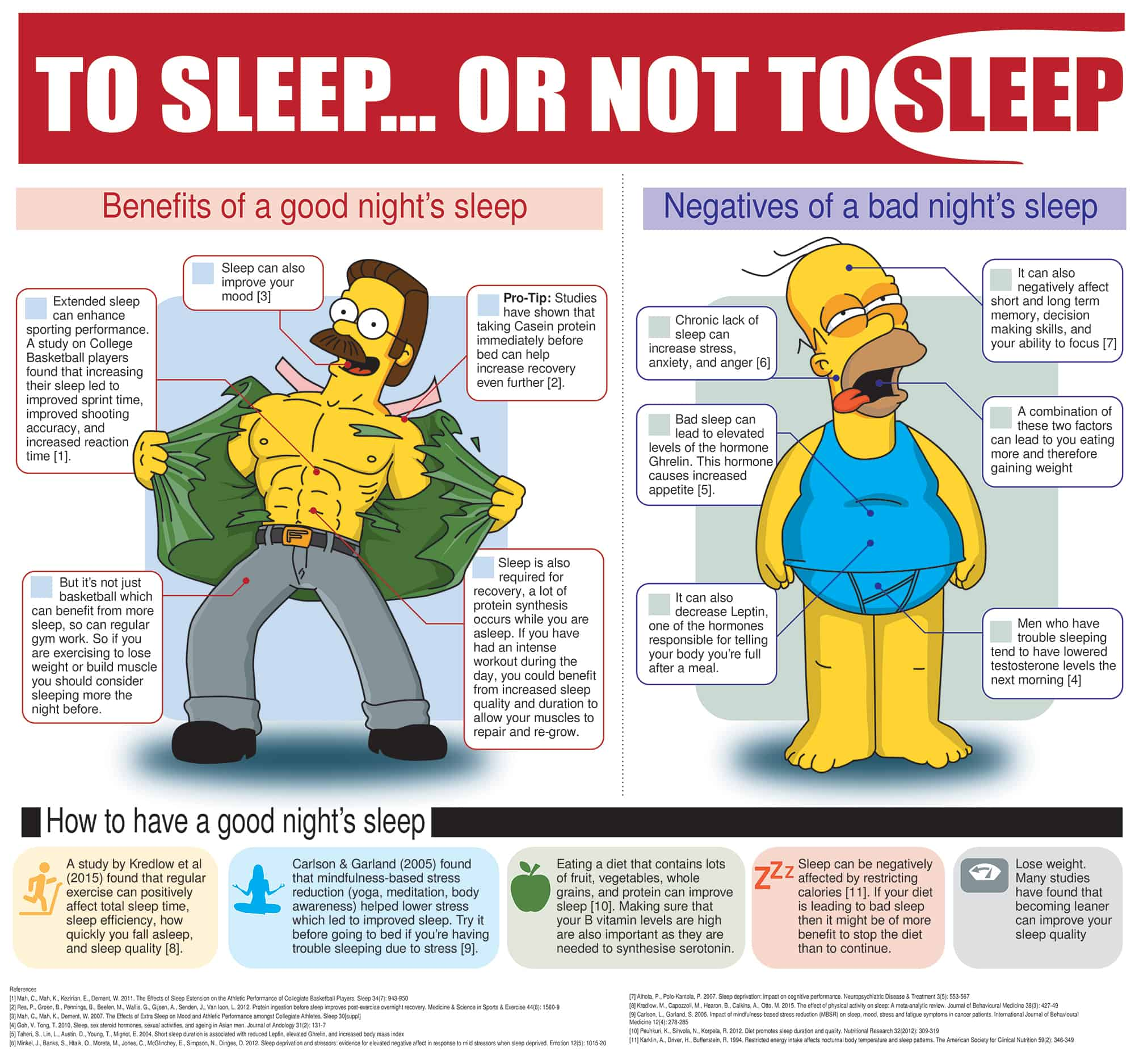 Infographic The Importance Of Sleep And How To Improve It