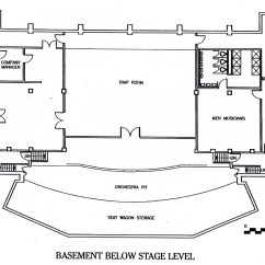 Proscenium Stage Diagram Box H4 Bulb Wiring Arch Advantages Related Keywords