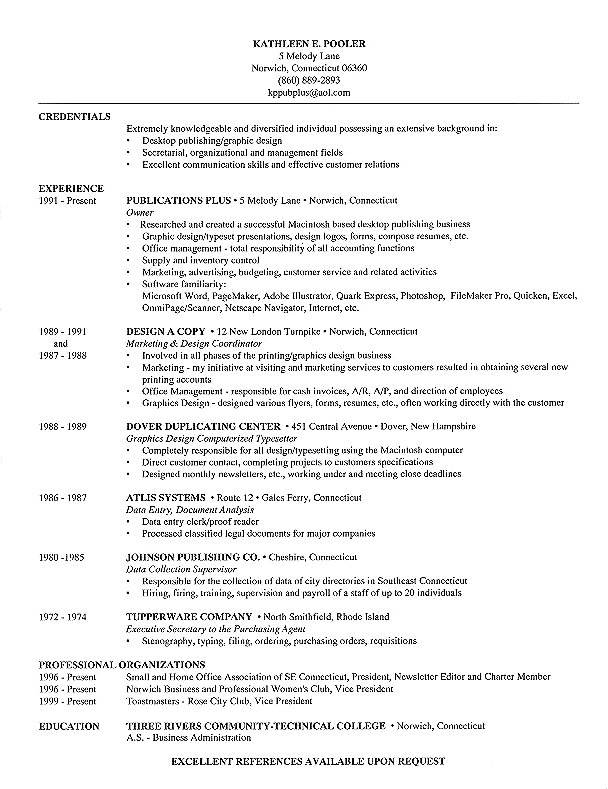 publication on resume example