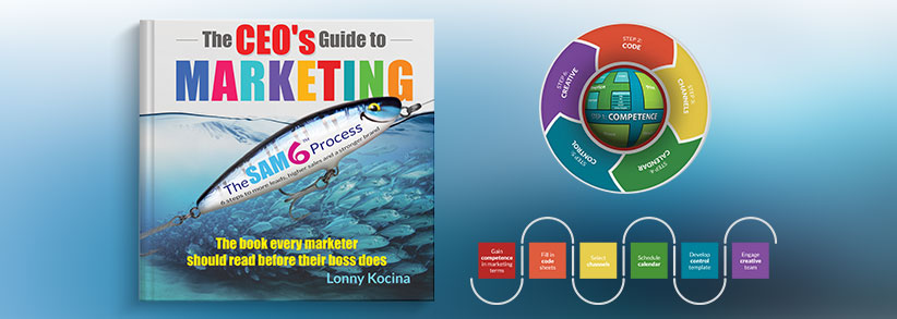 What is a practical marketing book?