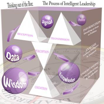 intelligent-leadership