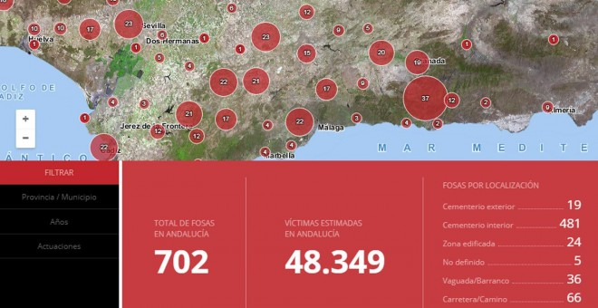 Mapa de fosas de la Junta de Andalucía