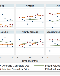 also the price of cannabis in canada rh publicsafety gc