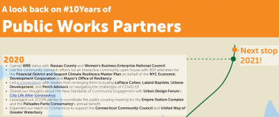 10 Years of Public Works