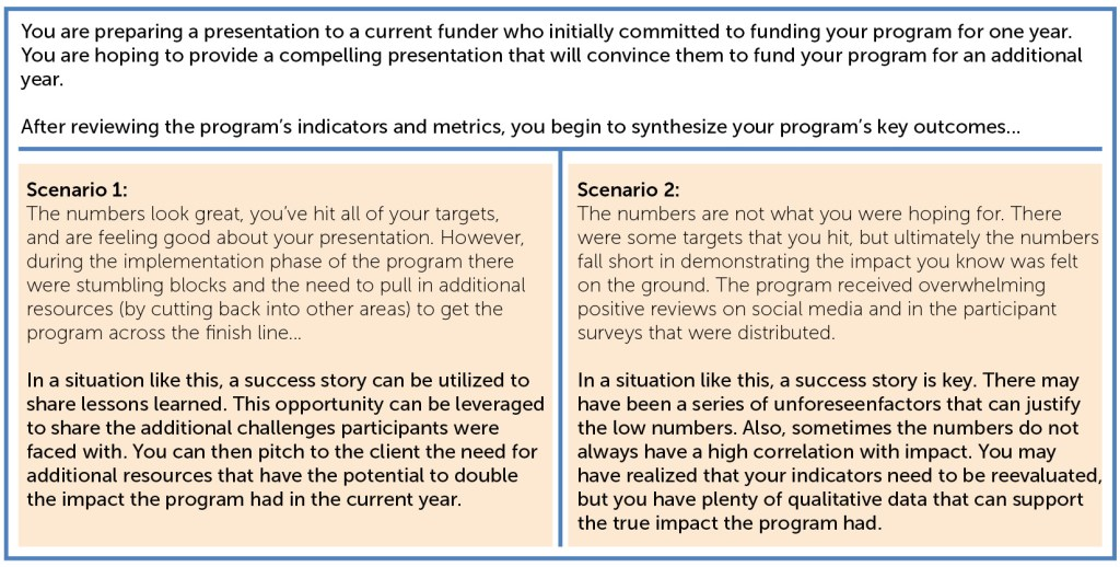 A chart with 2 scenarios for communicating success stories to support effective program evaluation systems