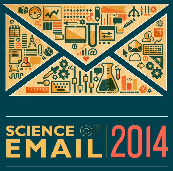 Science of email report 2014 front page