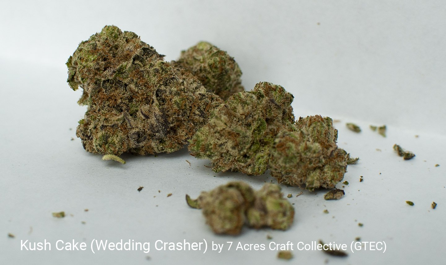 19.39% THC Wedding Crasher by GTEC