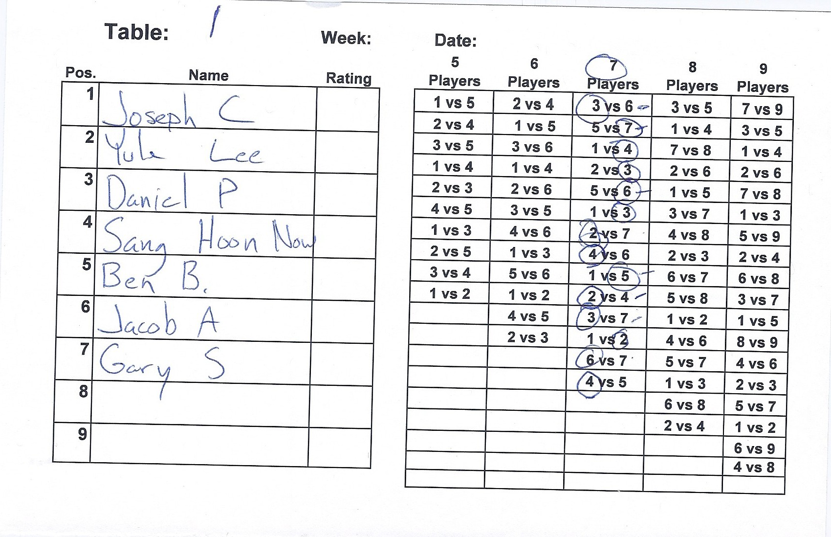 Week 10 League Results Summer/Fall 2011