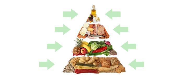 Pokonaj nietolerancję pokarmową!