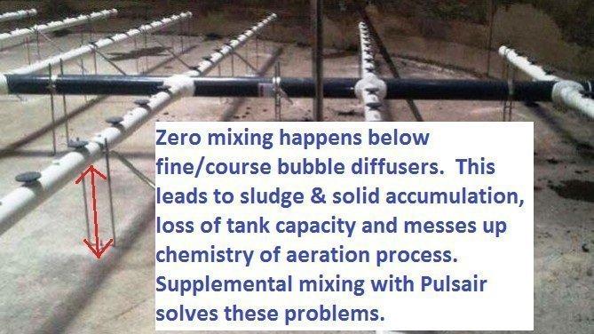 Aerobic Wastewater Treatment Plant Mixers