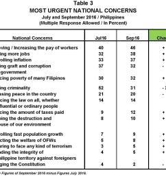 ub1609 mr2 urgent concerns table 3 [ 1503 x 1300 Pixel ]