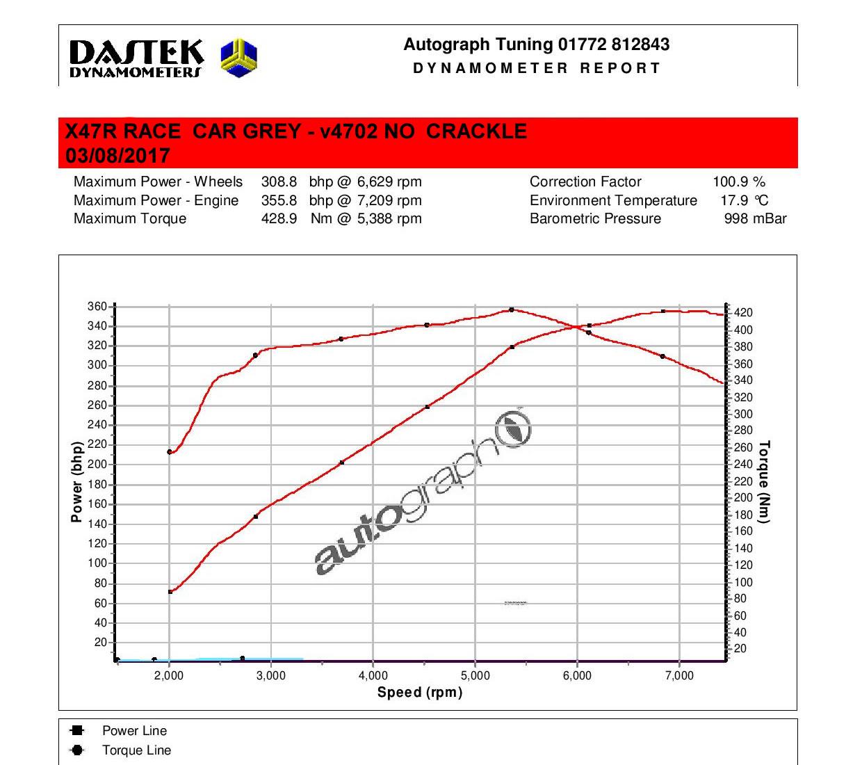 X 47r Turbocharger