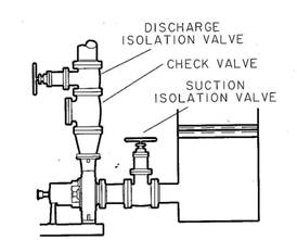 PC Pump for Wastewater Treatment