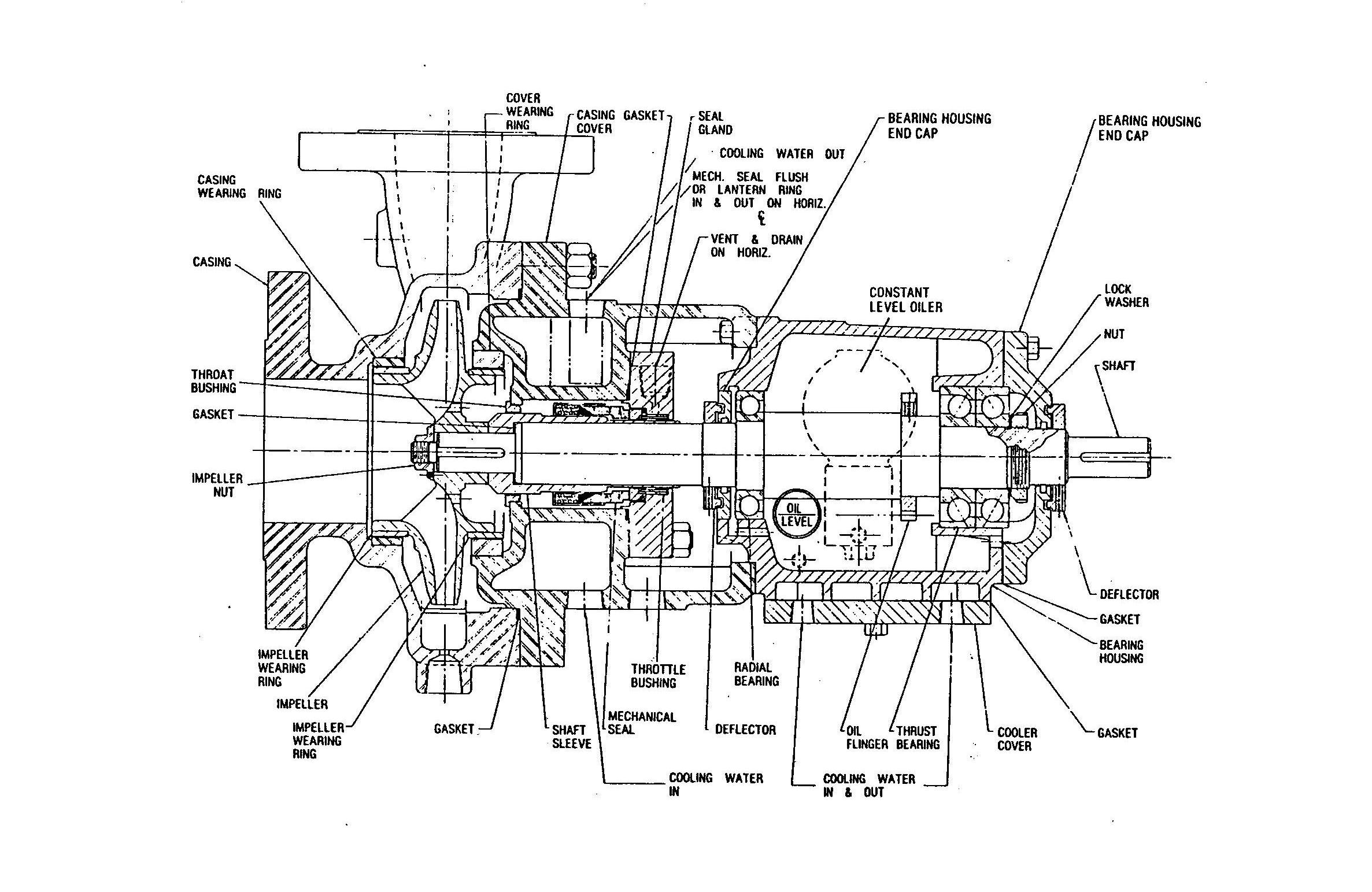 pump parts diagram wildfire 50cc atv wiring centrifugal mechanical seal