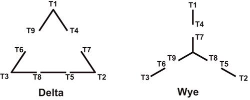 weg motor wiring diagrams 2004 dodge stratus o2 sensor diagram why wye? delta? | pumps & systems