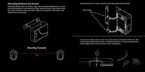 small resolution of mounting guide
