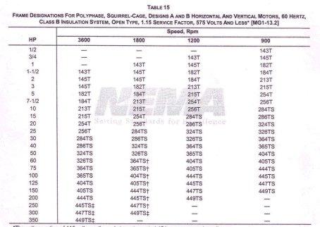 Motor Frame Size Chart Metric