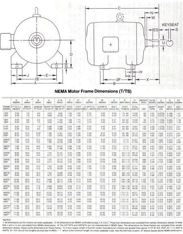 single phase motor wiring diagram with capacitor start nissan xterra 2000 radio electric frame sizing chart talat simap co size hp paketsusudomba