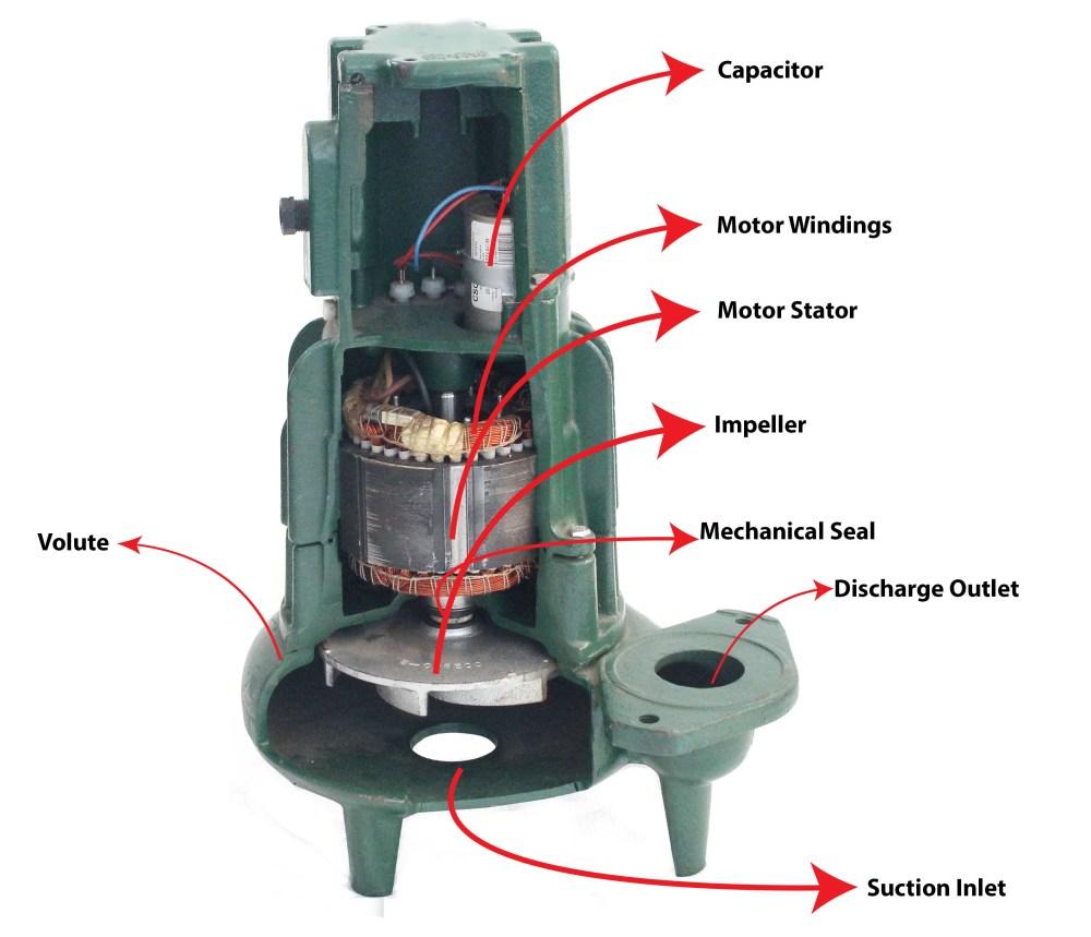 medium resolution of cutaway diagram of a submersible sewage pump