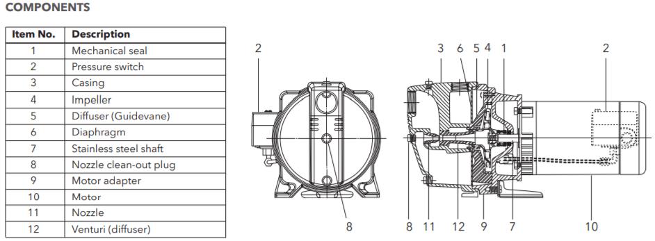 goulds jsseries shallow well jet pump components