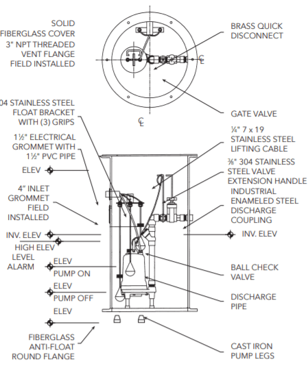 GUIDE RAIL EQUIPPED BASIN KIT INSTALLATION