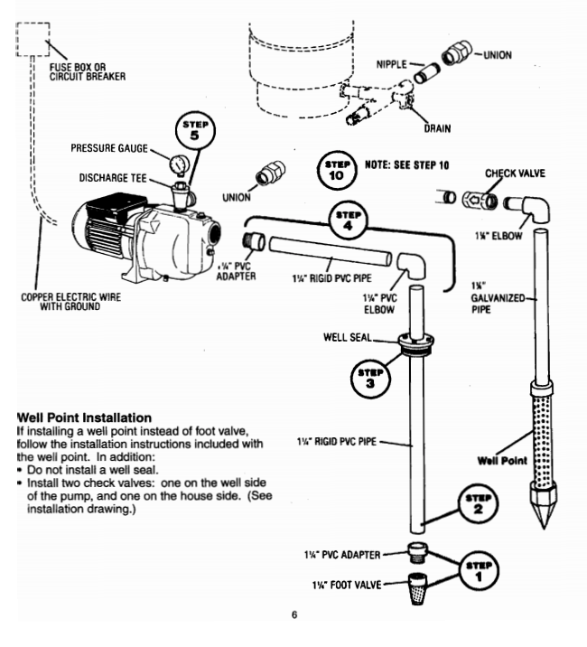 myers qd series shallow well jet pumps installation diagram