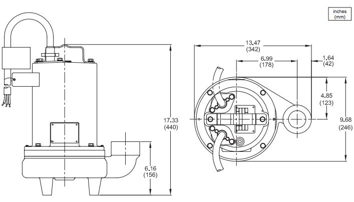 barnes eh ht series high temperature pumps dimensions