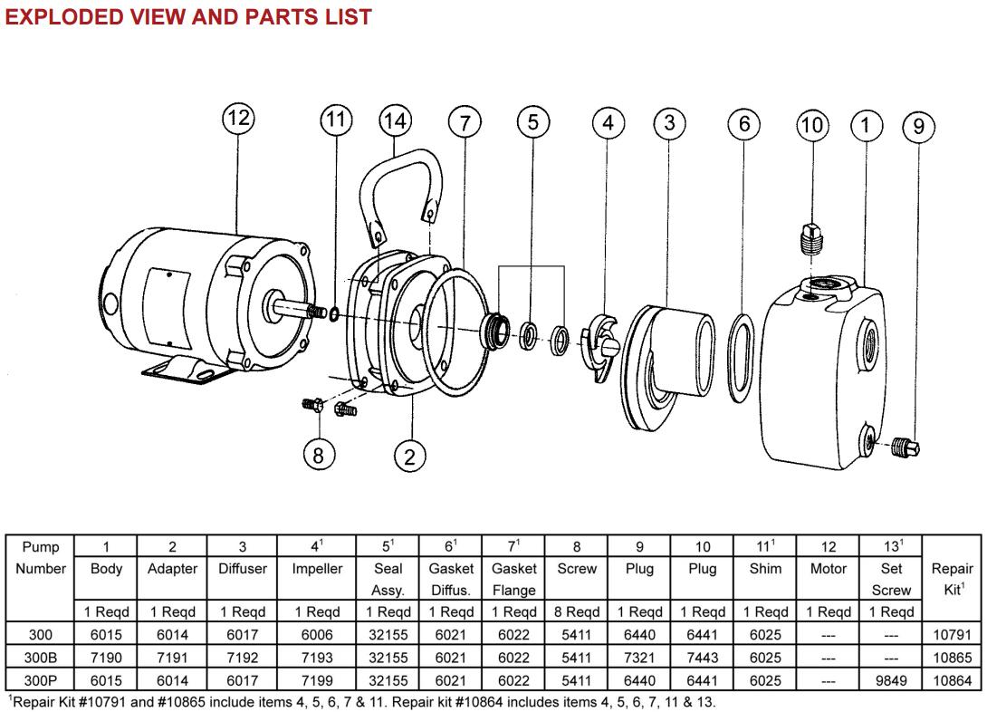 centrifugal pump mechanical seal diagram motor starter circuit