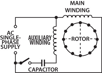 AC Motors Part 3-Single Phase Operation (Page 2)